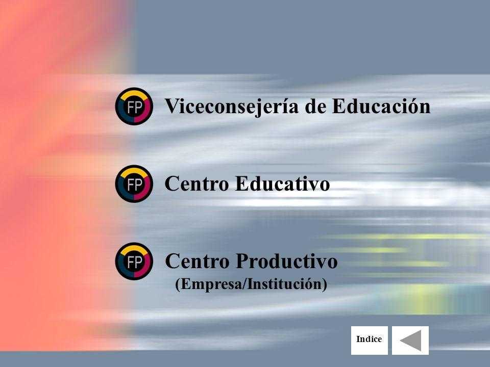 Viceconsejería de Educación Centro Educativo Centro Productivo (Empresa/Institución) Indice
