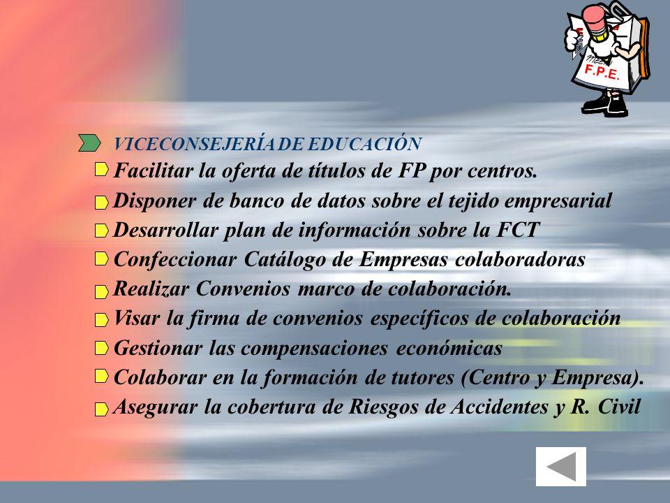 Facilitar la oferta de títulos de FP por centros. Disponer de banco de datos sobre el tejido empresarial Desarrollar plan de información sobre la FCT