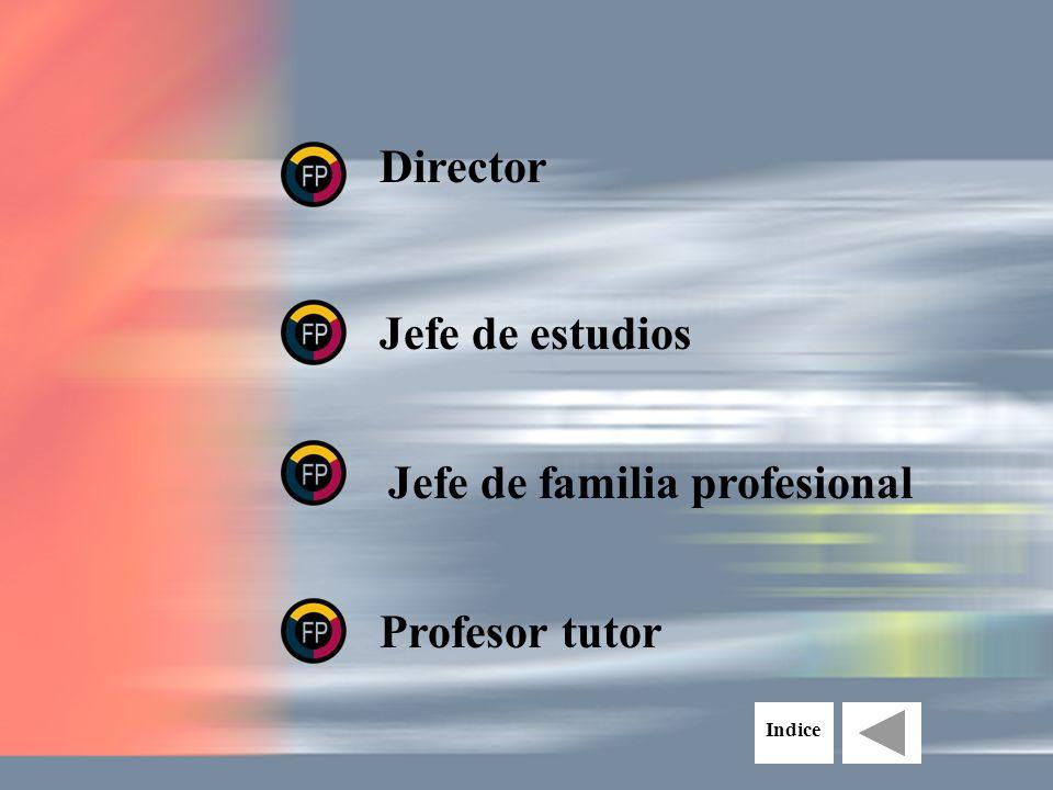 Jefe de estudios Director Jefe de familia profesional Profesor tutor Indice