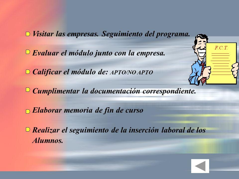 Visitar las empresas. Seguimiento del programa. Evaluar el módulo junto con la empresa. Calificar el módulo de: APTO/NO APTO Cumplimentar la documenta