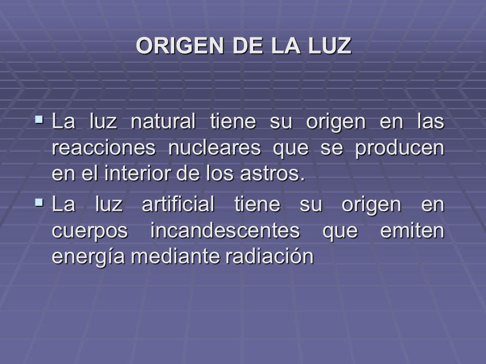 ORIGEN DE LA LUZ La luz natural tiene su origen en las reacciones nucleares que se producen en el interior de los astros. La luz natural tiene su orig