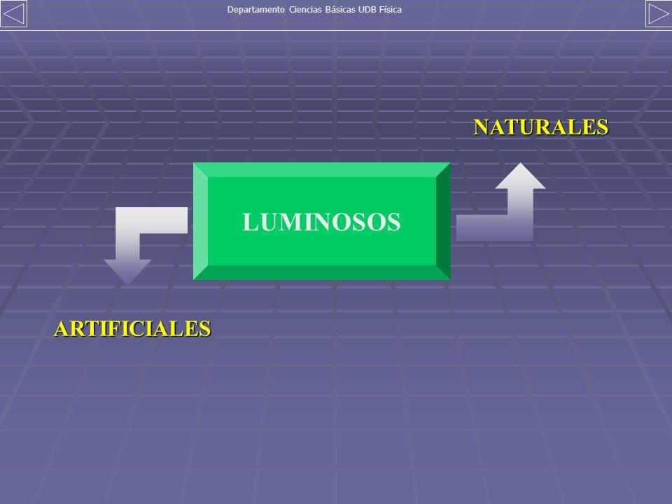 LUMINOSOS ARTIFICIALES NATURALES Departamento Ciencias Básicas UDB Física