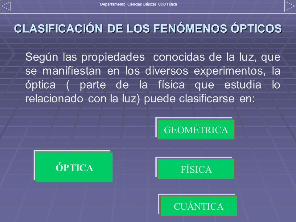CLASIFICACIÓN DE LOS FENÓMENOS ÓPTICOS Según las propiedades conocidas de la luz, que se manifiestan en los diversos experimentos, la óptica ( parte d