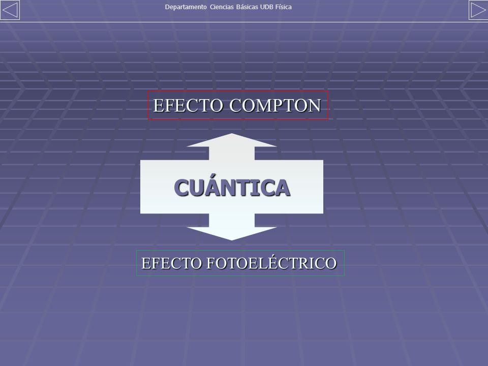 CUÁNTICA EFECTO COMPTON EFECTO FOTOELÉCTRICO Departamento Ciencias Básicas UDB Física
