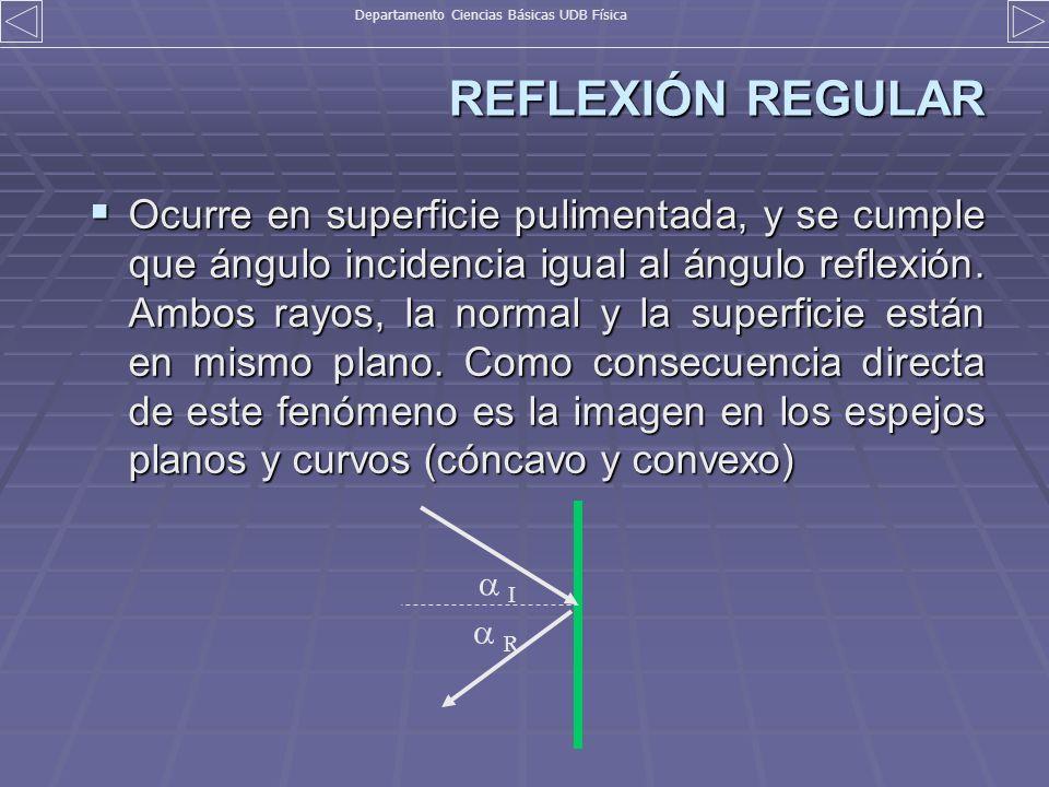 Ocurre en superficie pulimentada, y se cumple que ángulo incidencia igual al ángulo reflexión. Ambos rayos, la normal y la superficie están en mismo p