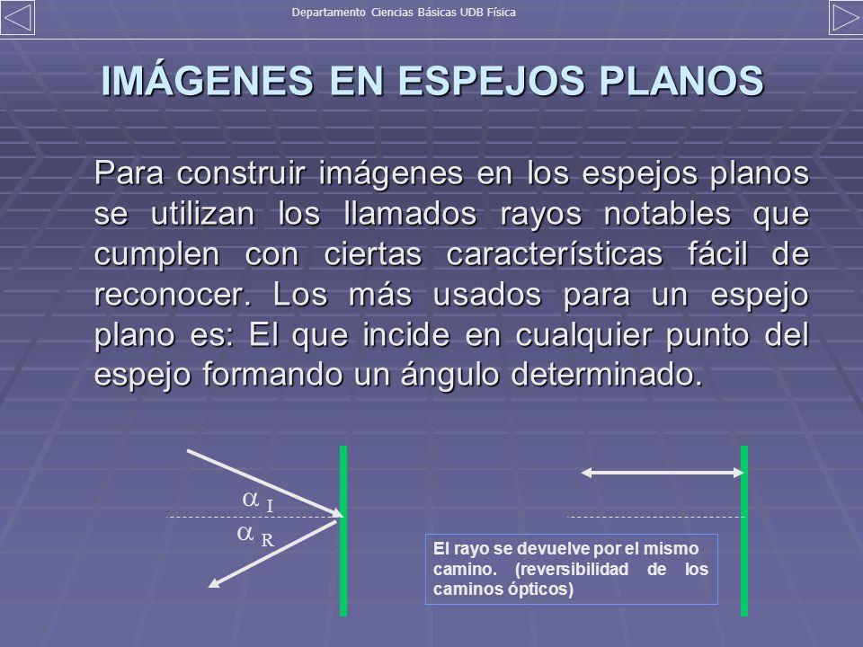 IMÁGENES EN ESPEJOS PLANOS Para construir imágenes en los espejos planos se utilizan los llamados rayos notables que cumplen con ciertas característic