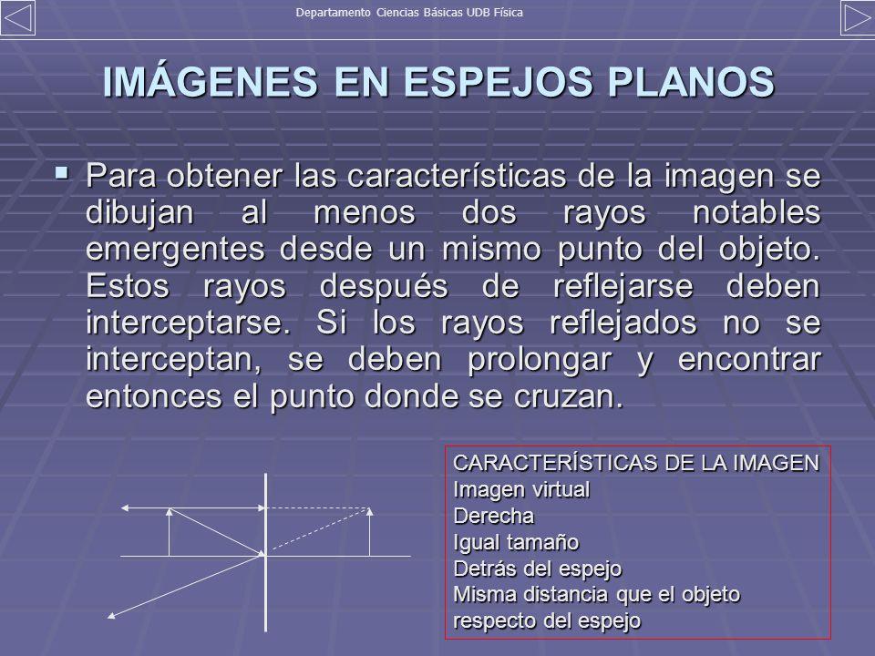 IMÁGENES EN ESPEJOS PLANOS Para obtener las características de la imagen se dibujan al menos dos rayos notables emergentes desde un mismo punto del ob
