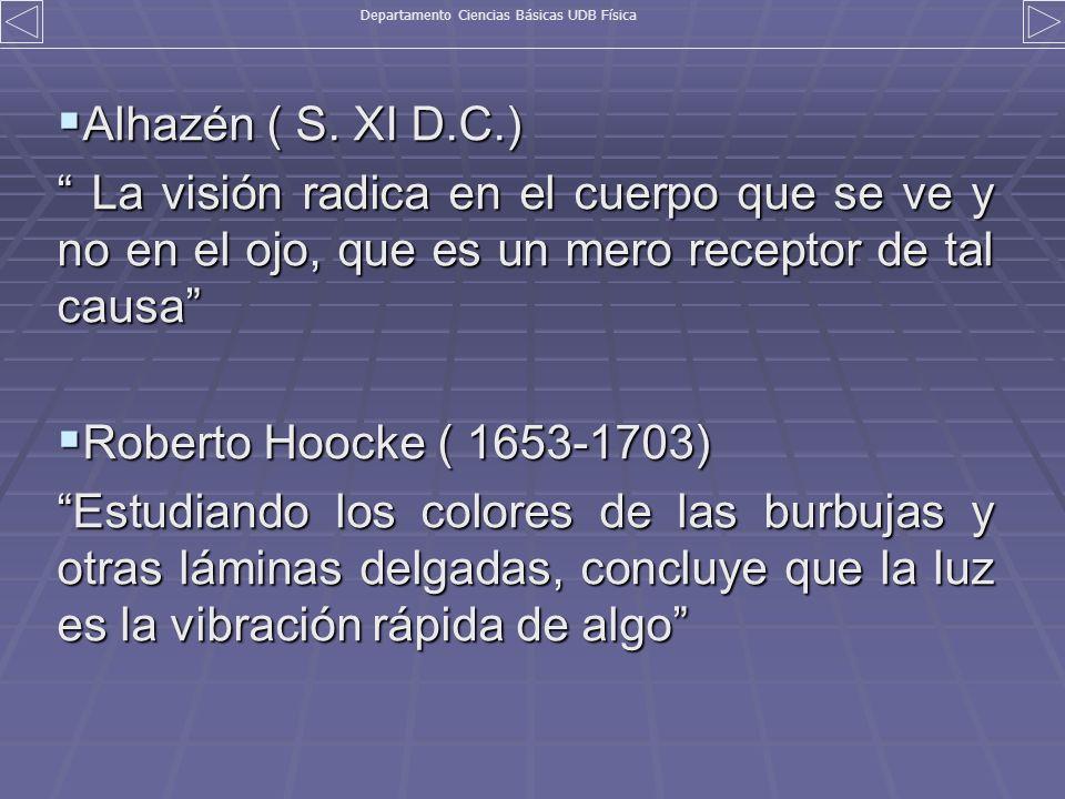 Alhazén ( S. XI D.C.) Alhazén ( S. XI D.C.) La visión radica en el cuerpo que se ve y no en el ojo, que es un mero receptor de tal causa La visión rad