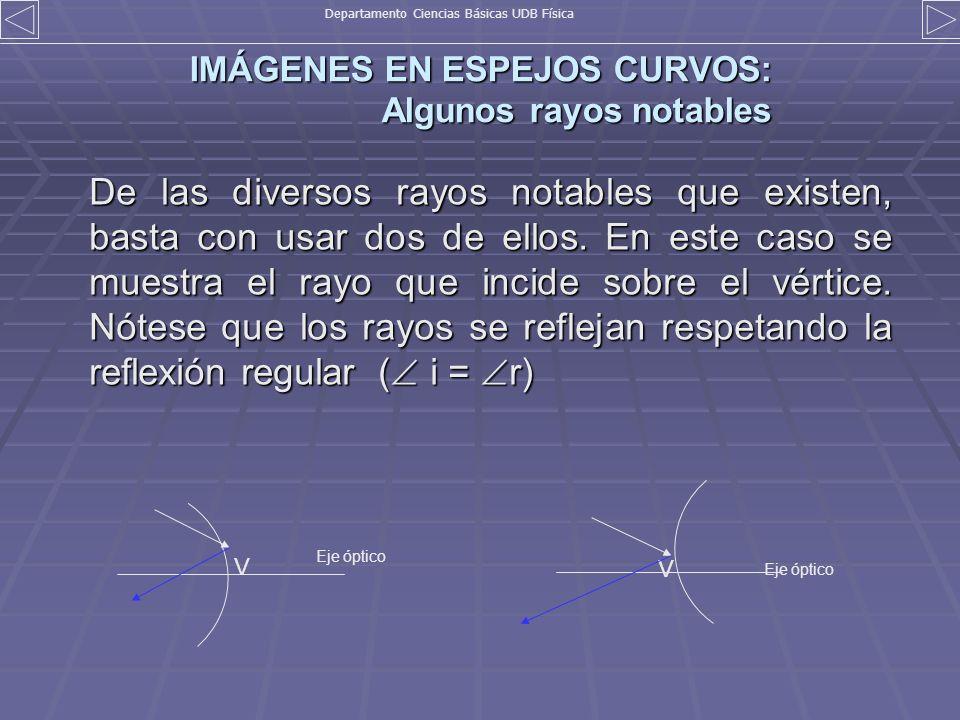 IMÁGENES EN ESPEJOS CURVOS: Algunos rayos notables De las diversos rayos notables que existen, basta con usar dos de ellos. En este caso se muestra el