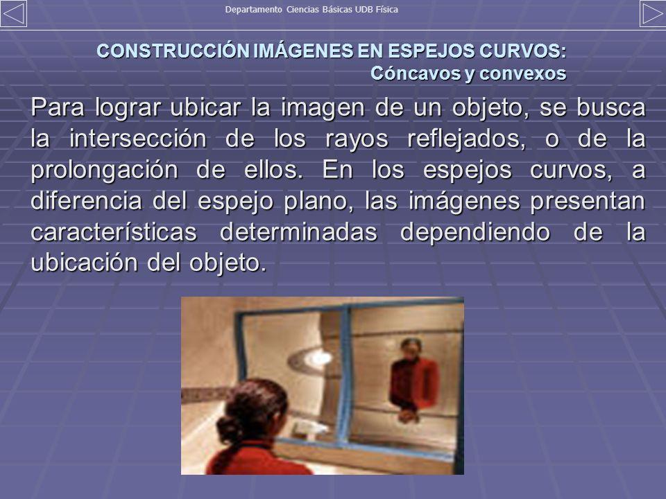 CONSTRUCCIÓN IMÁGENES EN ESPEJOS CURVOS: Cóncavos y convexos Para lograr ubicar la imagen de un objeto, se busca la intersección de los rayos reflejad
