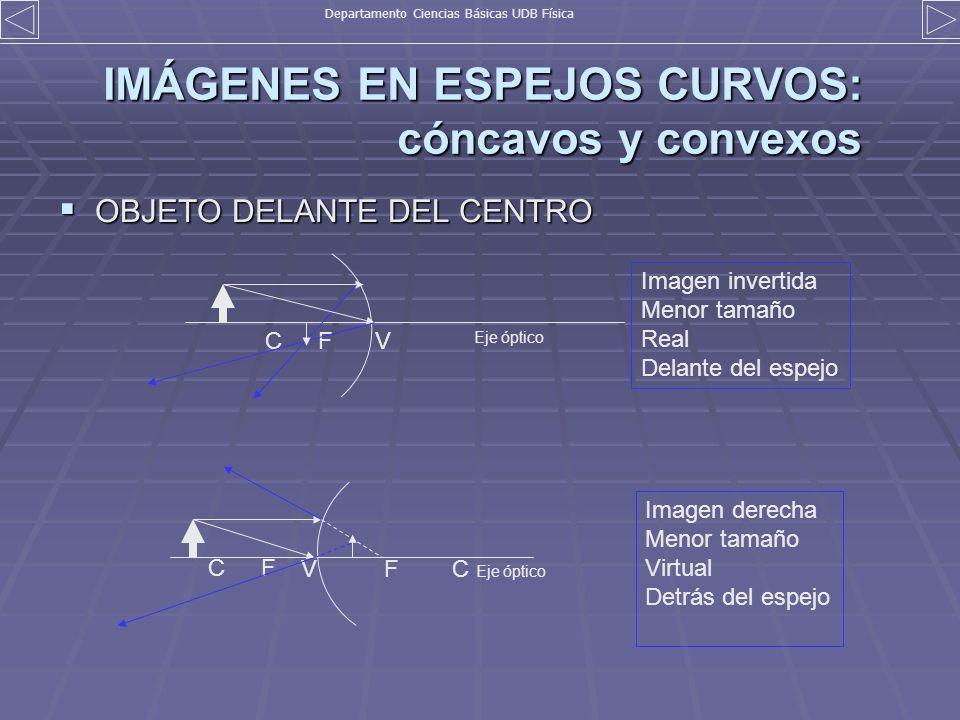 IMÁGENES EN ESPEJOS CURVOS: cóncavos y convexos OBJETO DELANTE DEL CENTRO OBJETO DELANTE DEL CENTRO Eje óptico VCF Imagen invertida Menor tamaño Real