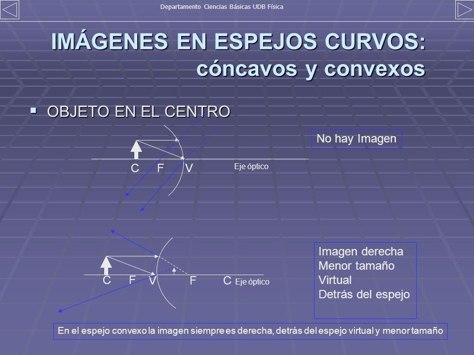 IMÁGENES EN ESPEJOS CURVOS: cóncavos y convexos OBJETO EN EL CENTRO OBJETO EN EL CENTRO Eje óptico VCF No hay Imagen Eje óptico V CF FC Imagen derecha