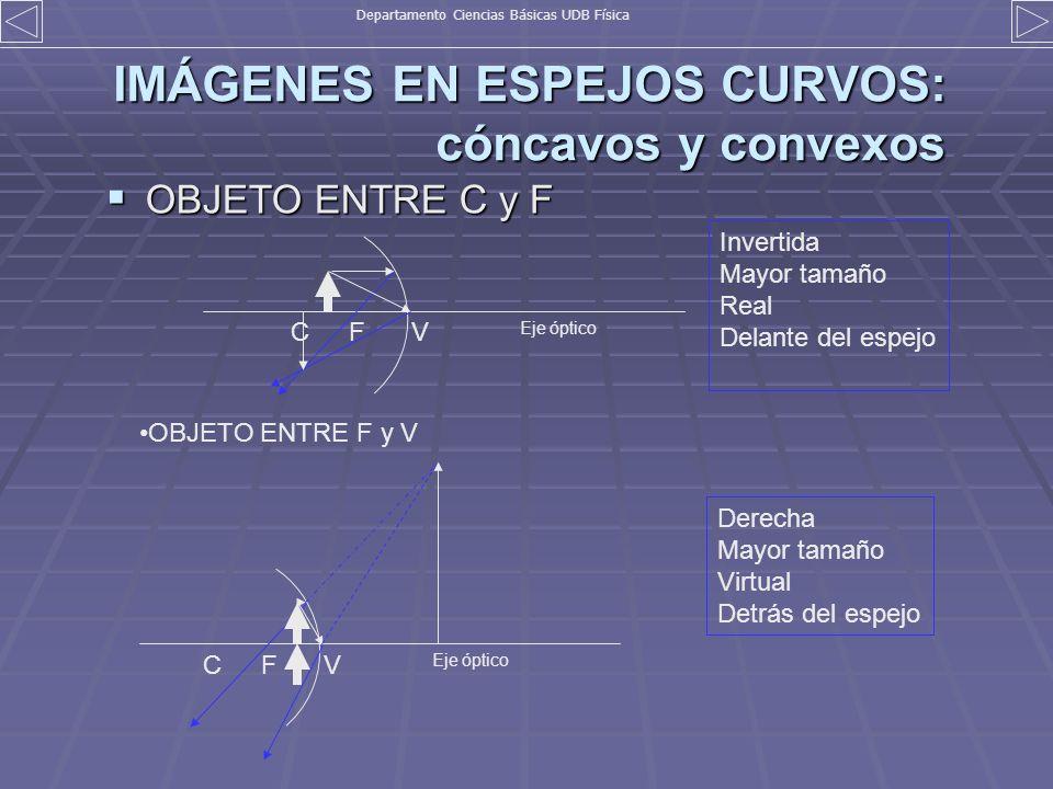 IMÁGENES EN ESPEJOS CURVOS: cóncavos y convexos OBJETO ENTRE C y F OBJETO ENTRE C y F Eje óptico VCF Invertida Mayor tamaño Real Delante del espejo Ej