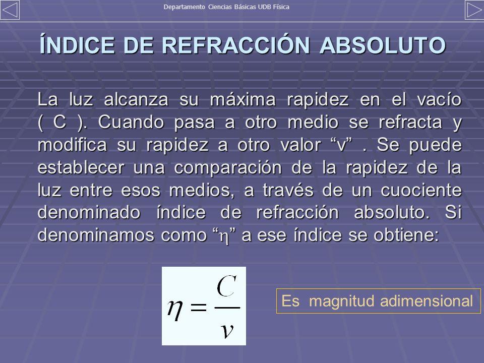ÍNDICE DE REFRACCIÓN ABSOLUTO La luz alcanza su máxima rapidez en el vacío ( C ). Cuando pasa a otro medio se refracta y modifica su rapidez a otro va