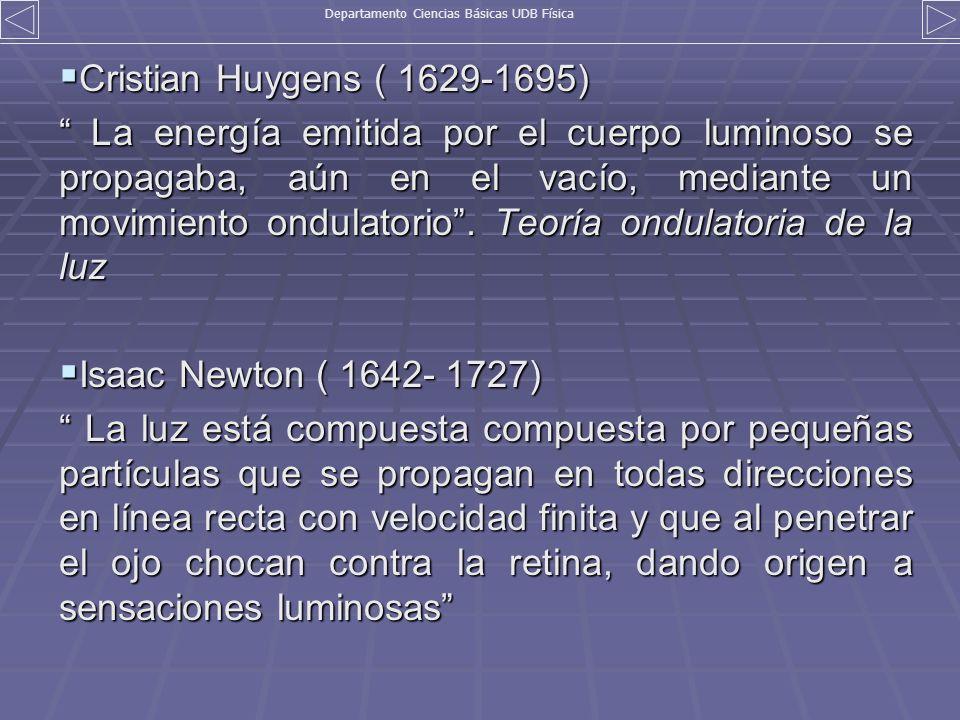 Cristian Huygens ( 1629-1695) Cristian Huygens ( 1629-1695) La energía emitida por el cuerpo luminoso se propagaba, aún en el vacío, mediante un movim