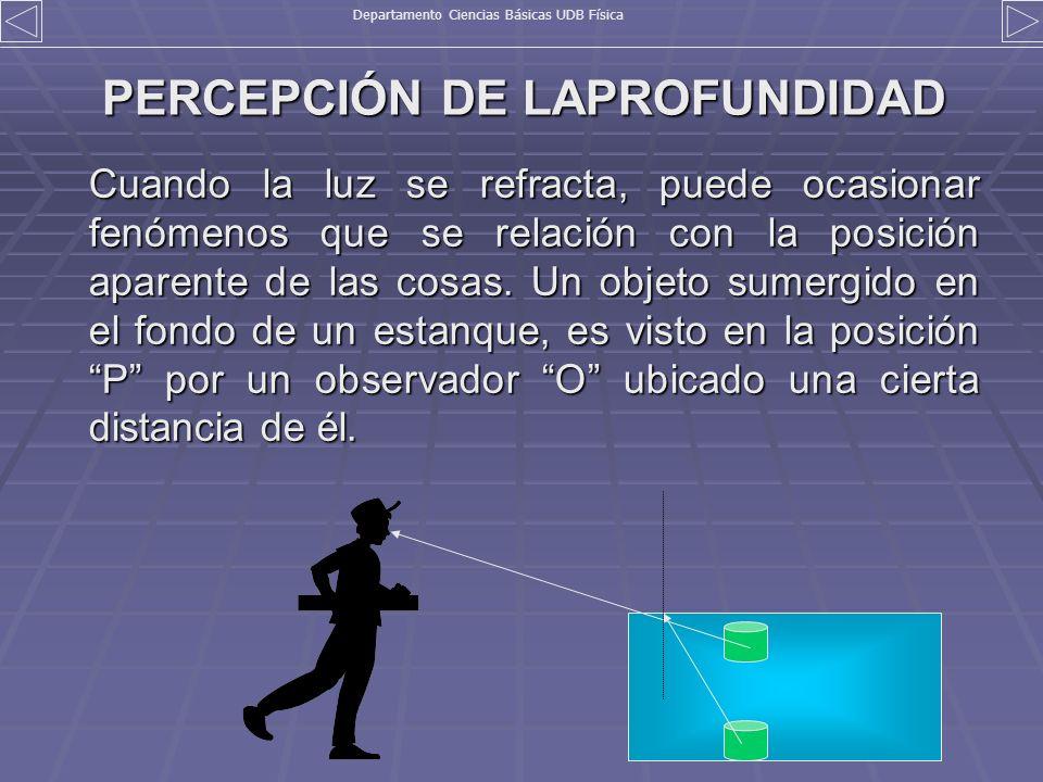 PERCEPCIÓN DE LAPROFUNDIDAD Cuando la luz se refracta, puede ocasionar fenómenos que se relación con la posición aparente de las cosas. Un objeto sume