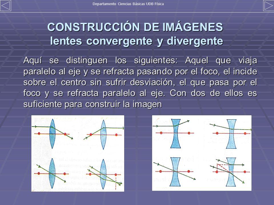 CONSTRUCCIÓN DE IMÁGENES lentes convergente y divergente Aquí se distinguen los siguientes: Aquel que viaja paralelo al eje y se refracta pasando por