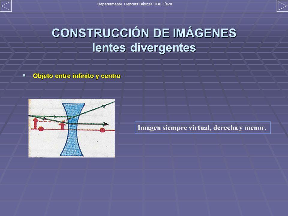 CONSTRUCCIÓN DE IMÁGENES lentes divergentes Objeto entre infinito y centro Objeto entre infinito y centro Imagen siempre virtual, derecha y menor. Dep