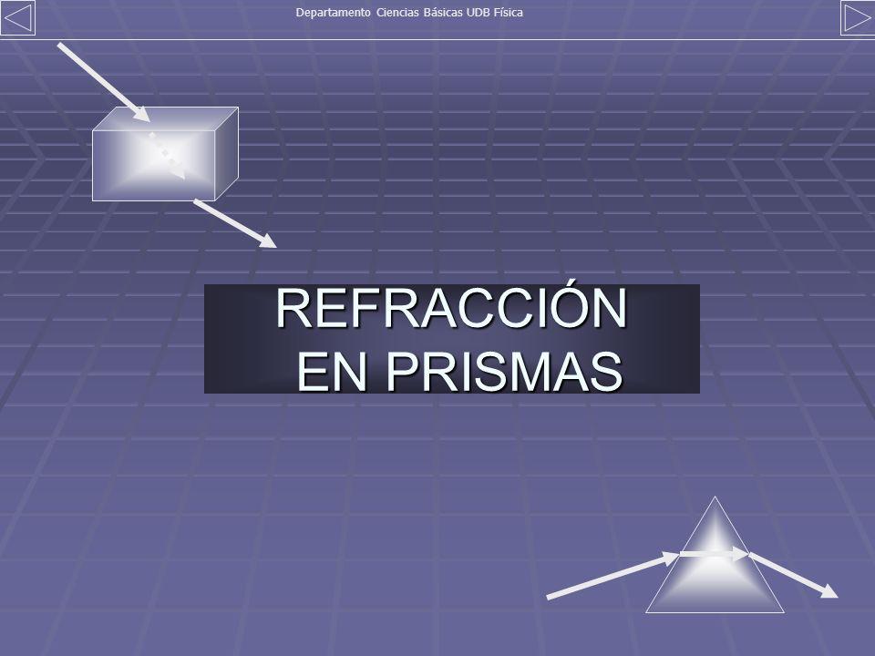REFRACCIÓN EN PRISMAS Departamento Ciencias Básicas UDB Física
