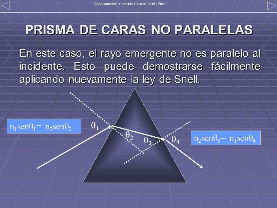 PRISMA DE CARAS NO PARALELAS En este caso, el rayo emergente no es paralelo al incidente. Esto puede demostrarse fácilmente aplicando nuevamente la le