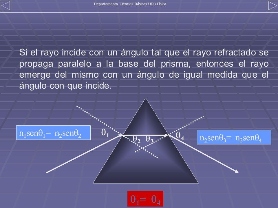 n 1 sen 1 = n 2 sen 2 Si el rayo incide con un ángulo tal que el rayo refractado se propaga paralelo a la base del prisma, entonces el rayo emerge del