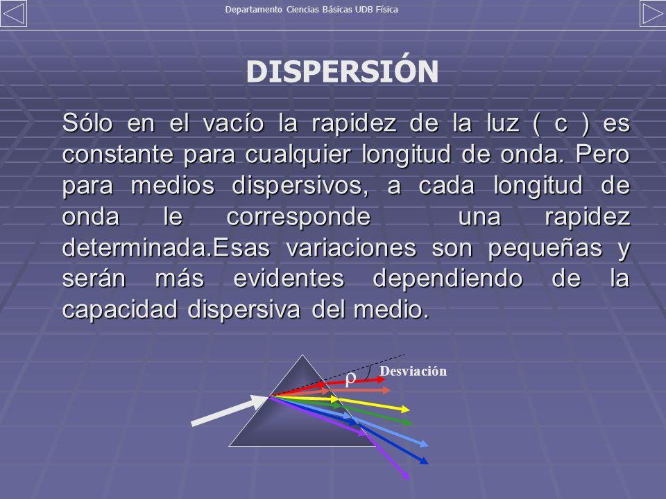 Sólo en el vacío la rapidez de la luz ( c ) es constante para cualquier longitud de onda. Pero para medios dispersivos, a cada longitud de onda le cor