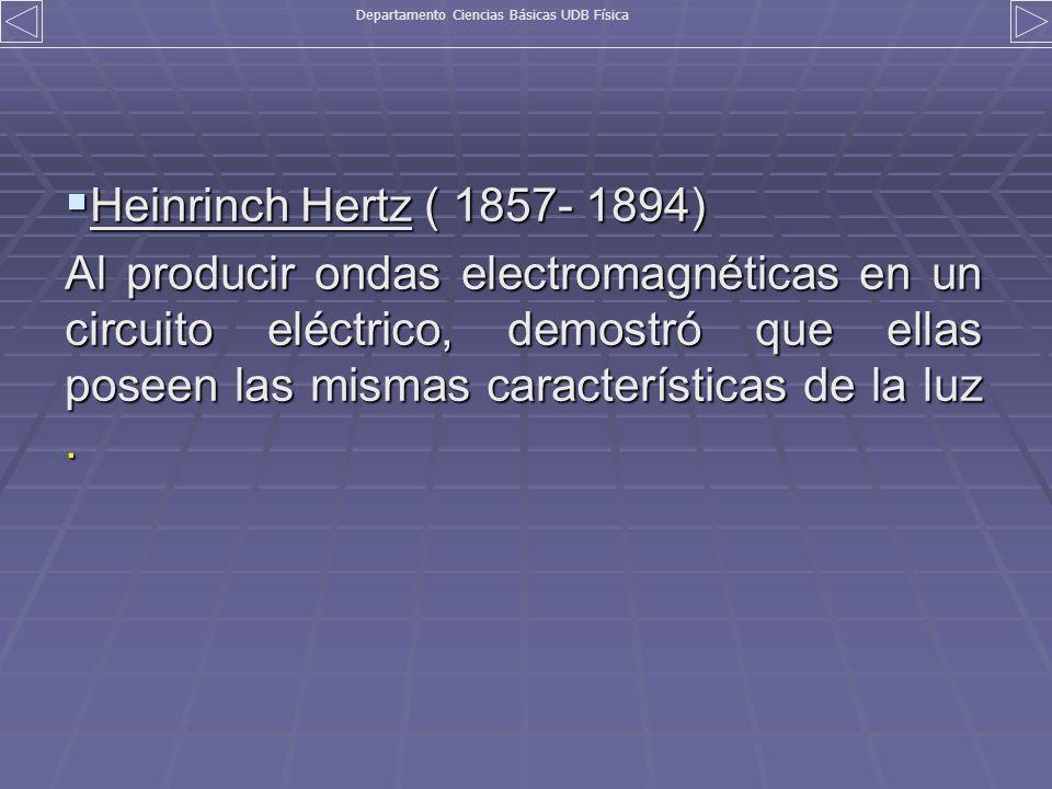 Heinrinch Hertz ( 1857- 1894) Heinrinch Hertz ( 1857- 1894) Al producir ondas electromagnéticas en un circuito eléctrico, demostró que ellas poseen la