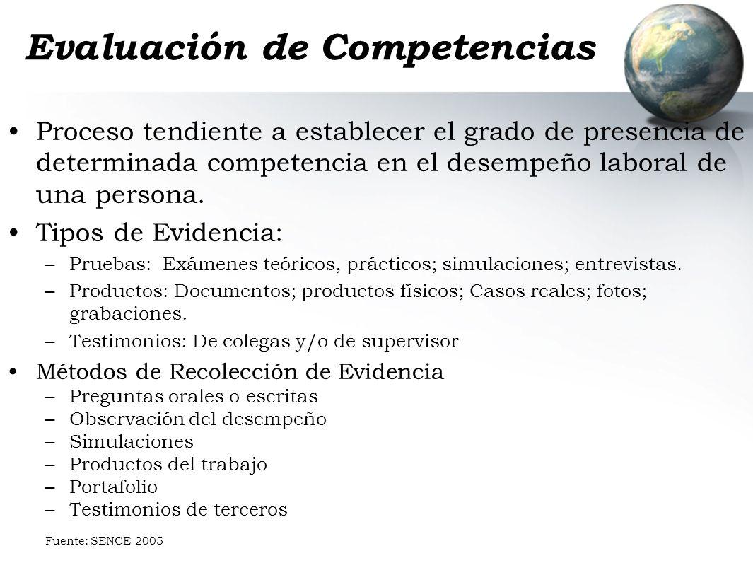 Evaluación de Competencias Proceso tendiente a establecer el grado de presencia de determinada competencia en el desempeño laboral de una persona. Tip