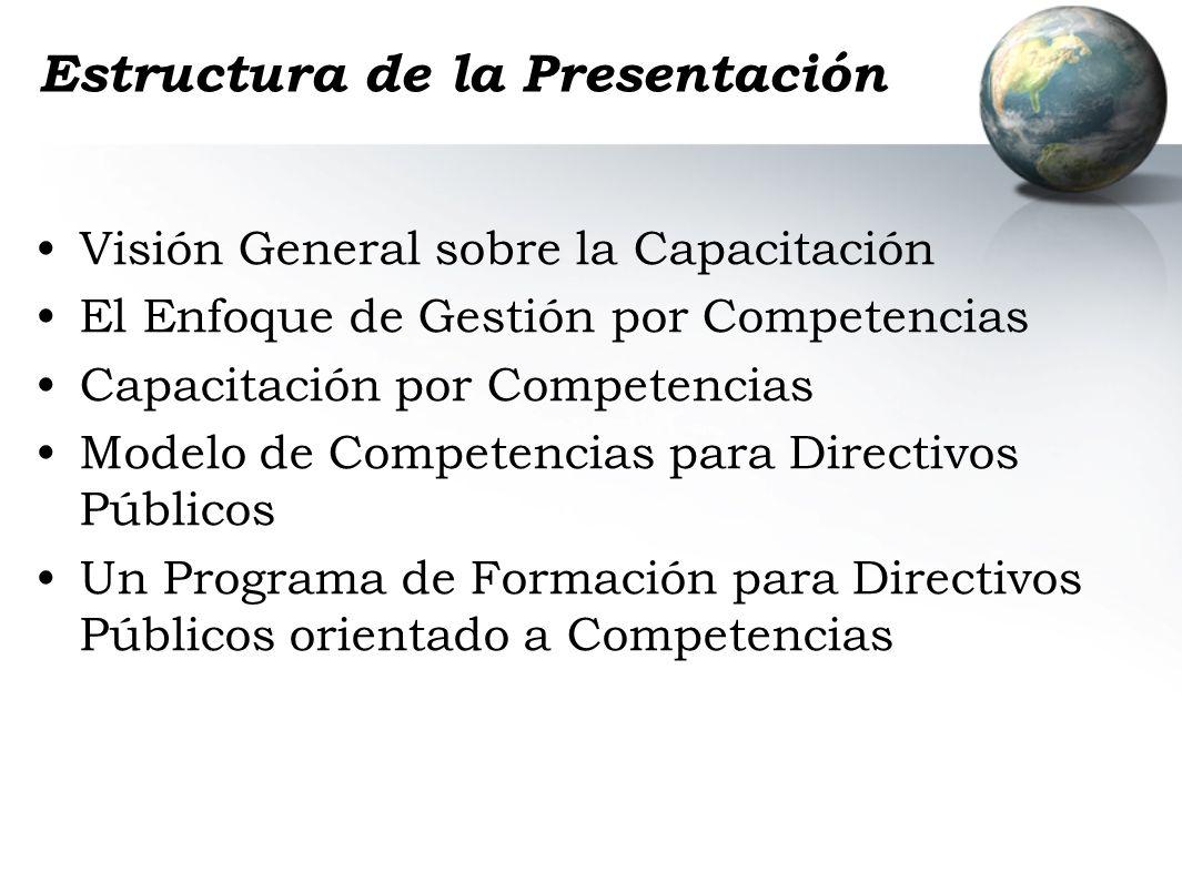 Estructura de la Presentación Visión General sobre la Capacitación El Enfoque de Gestión por Competencias Capacitación por Competencias Modelo de Comp