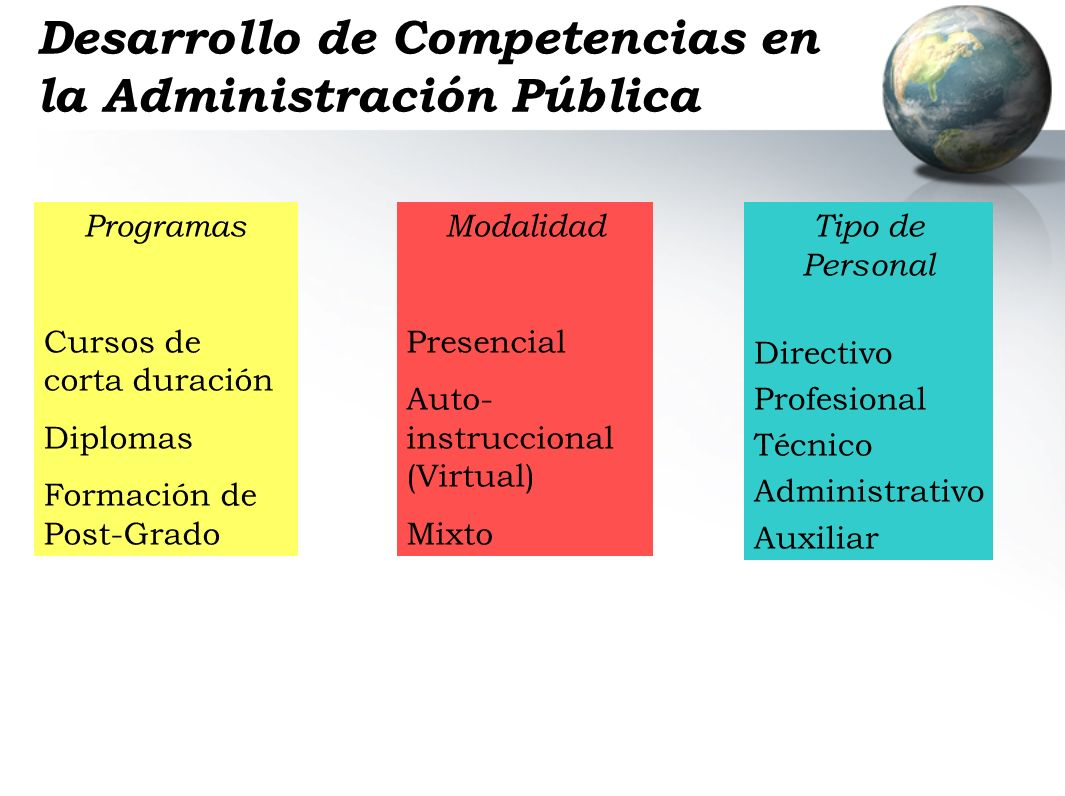 Desarrollo de Competencias en la Administración Pública Programas Cursos de corta duración Diplomas Formación de Post-Grado Modalidad Presencial Auto-