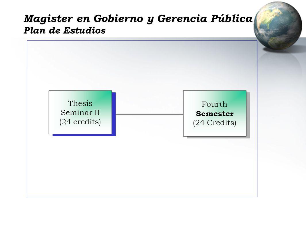 Magister en Gobierno y Gerencia Pública Plan de Estudios Fourth Semester (24 Credits) Thesis Seminar II (24 credits)