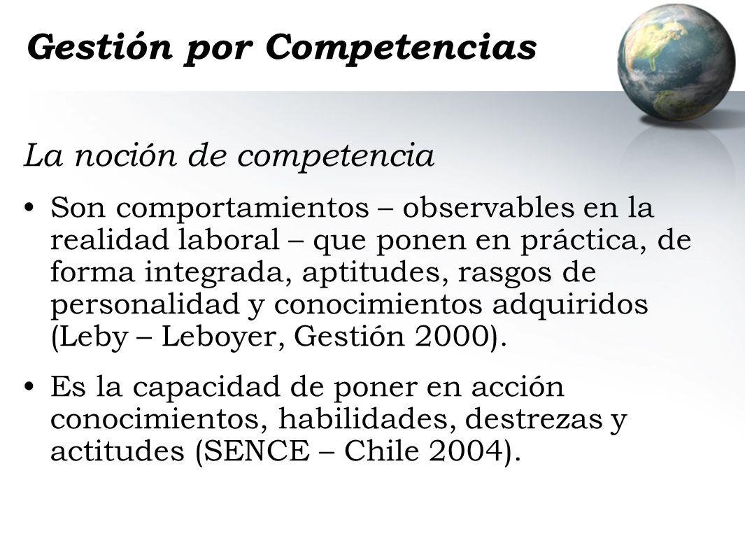 Gestión por Competencias La noción de competencia Son comportamientos – observables en la realidad laboral – que ponen en práctica, de forma integrada