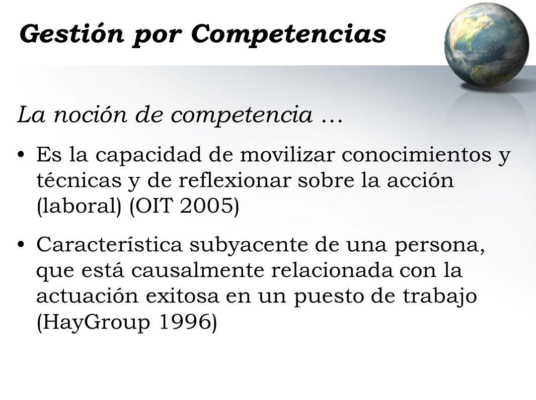 Gestión por Competencias La noción de competencia … Es la capacidad de movilizar conocimientos y técnicas y de reflexionar sobre la acción (laboral) (