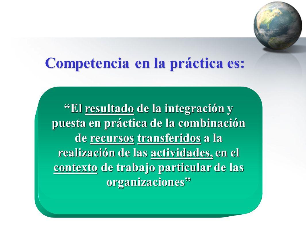 El resultado de la integración y puesta en práctica de la combinación de recursos transferidos a la realización de las actividades, en el contexto de