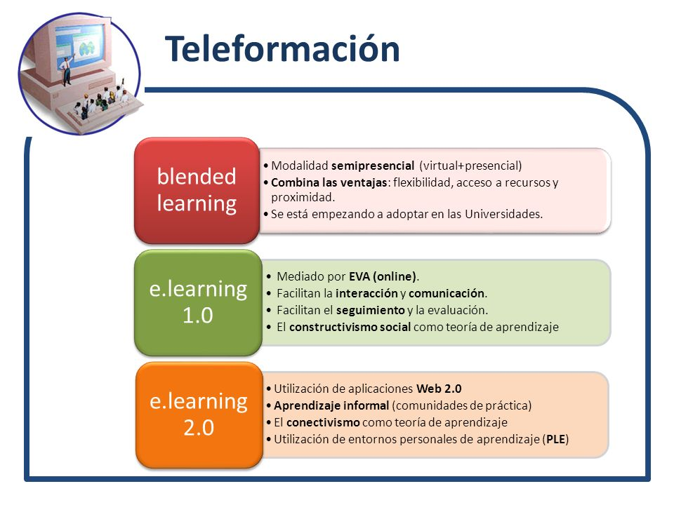 Teleformación Modalidad semipresencial (virtual+presencial) Combina las ventajas: flexibilidad, acceso a recursos y proximidad. Se está empezando a ad