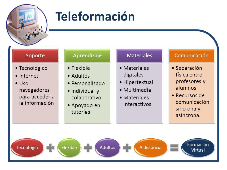 Teleformación Soporte Tecnológico Internet Uso navegadores para acceder a la información Aprendizaje Flexible Adultos Personalizado Individual y colab