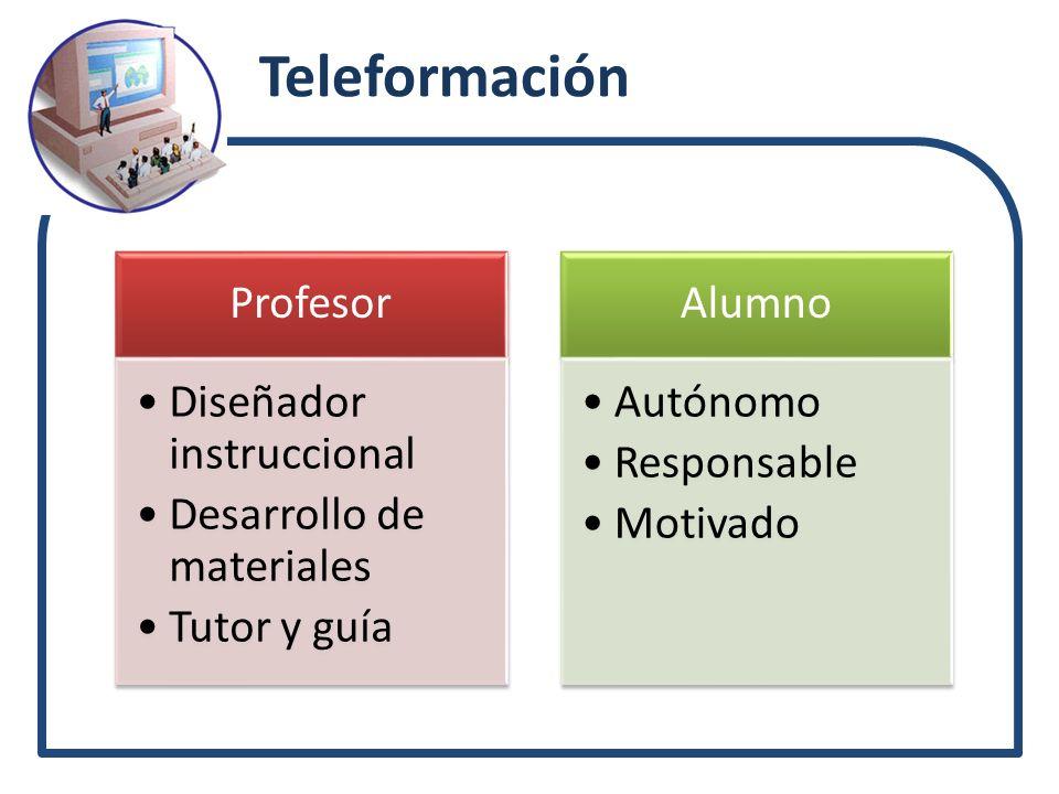 Teleformación Profesor Diseñador instruccional Desarrollo de materiales Tutor y guía Alumno Autónomo Responsable Motivado