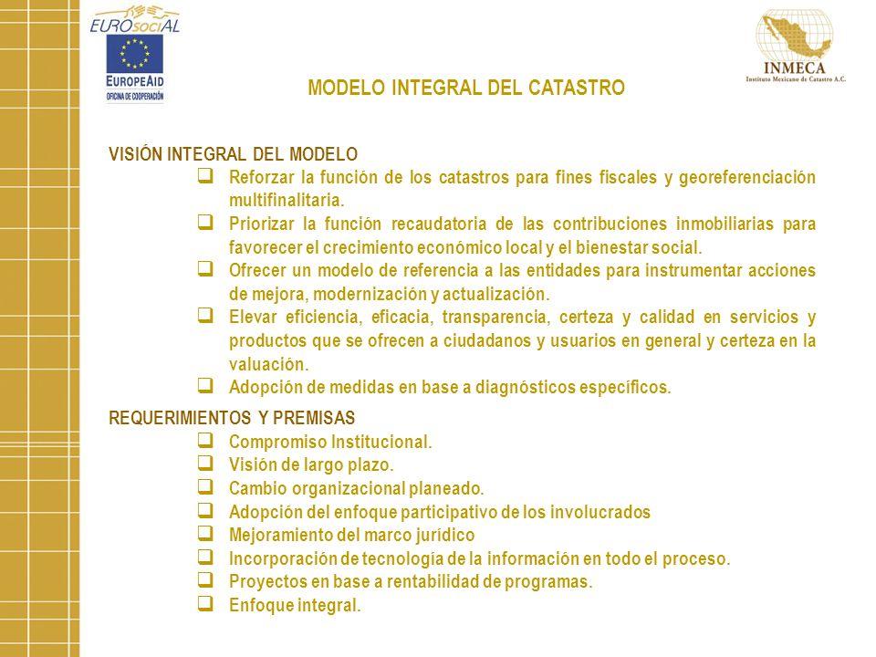 MODELO INTEGRAL DEL CATASTRO VISIÓN INTEGRAL DEL MODELO Reforzar la función de los catastros para fines fiscales y georeferenciación multifinalitaria.