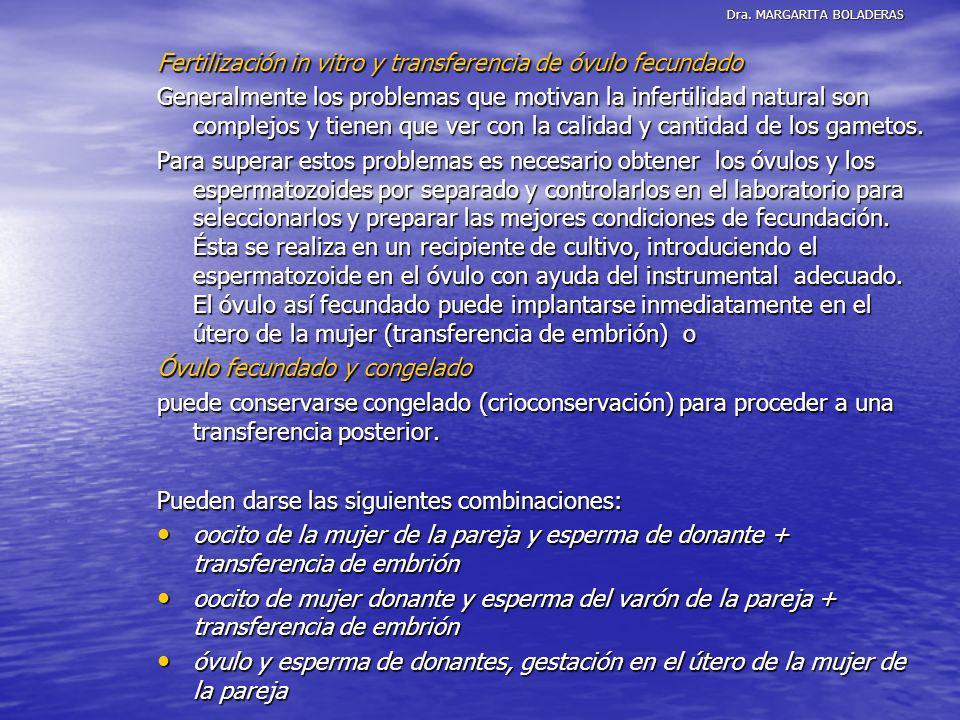 Dra. MARGARITA BOLADERAS Fertilización in vitro y transferencia de óvulo fecundado Generalmente los problemas que motivan la infertilidad natural son