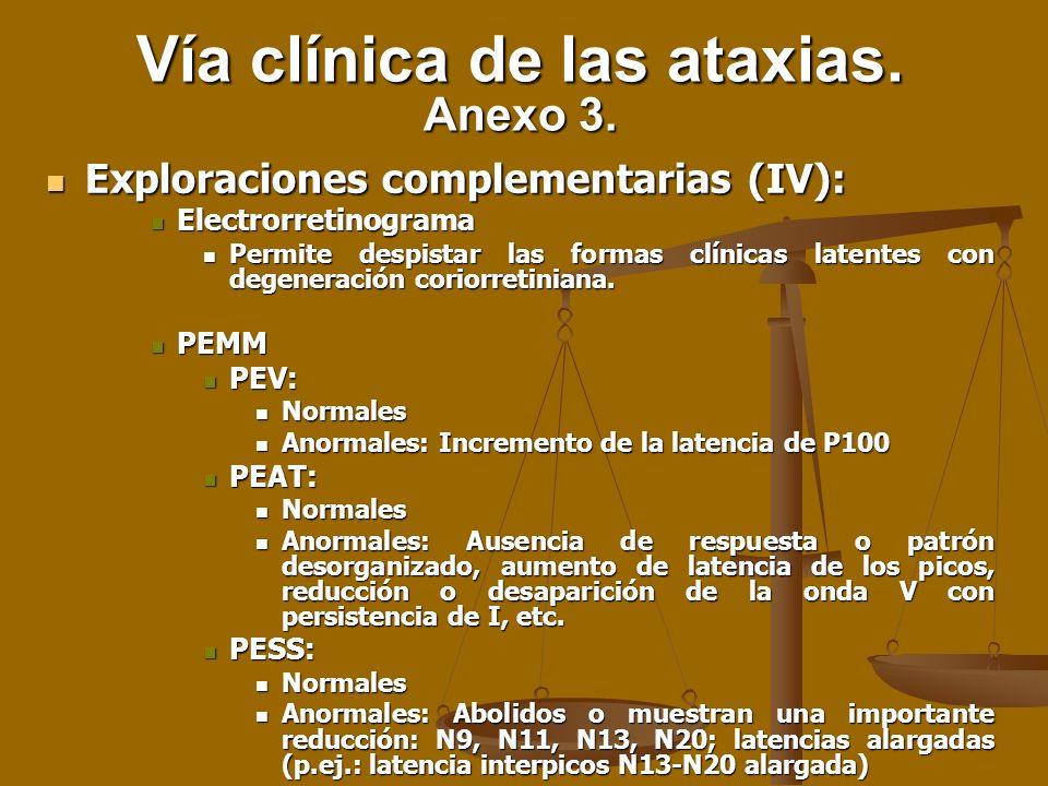 Exploraciones complementarias (IV): Exploraciones complementarias (IV): Electrorretinograma Electrorretinograma Permite despistar las formas clínicas