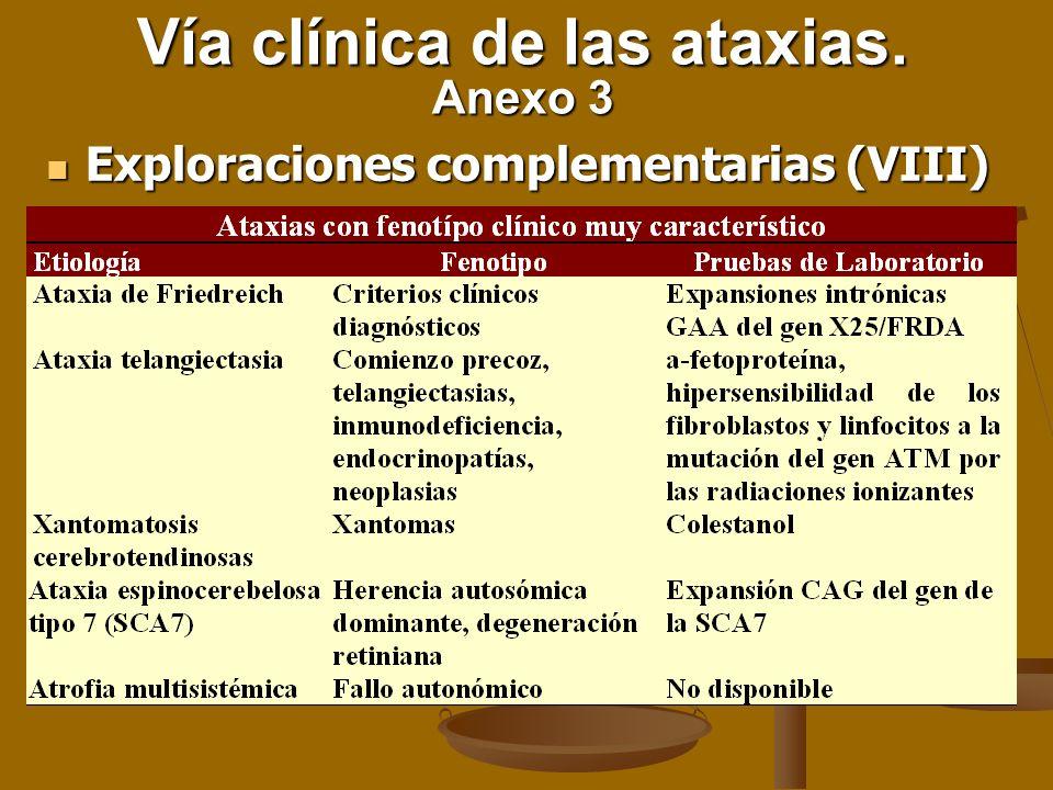 Vía clínica de las ataxias. Anexo 3 Exploraciones complementarias (VIII) Exploraciones complementarias (VIII)