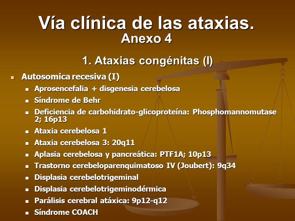 1. Ataxias congénitas (I) Autosomica recesiva (I) Autosomica recesiva (I) Aprosencefalia + disgenesia cerebelosa Aprosencefalia + disgenesia cerebelos