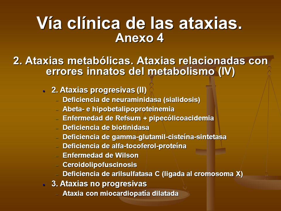 2. Ataxias metabólicas. Ataxias relacionadas con errores innatos del metabolismo (IV) 2. Ataxias progresivas (II) 2. Ataxias progresivas (II) – Defici