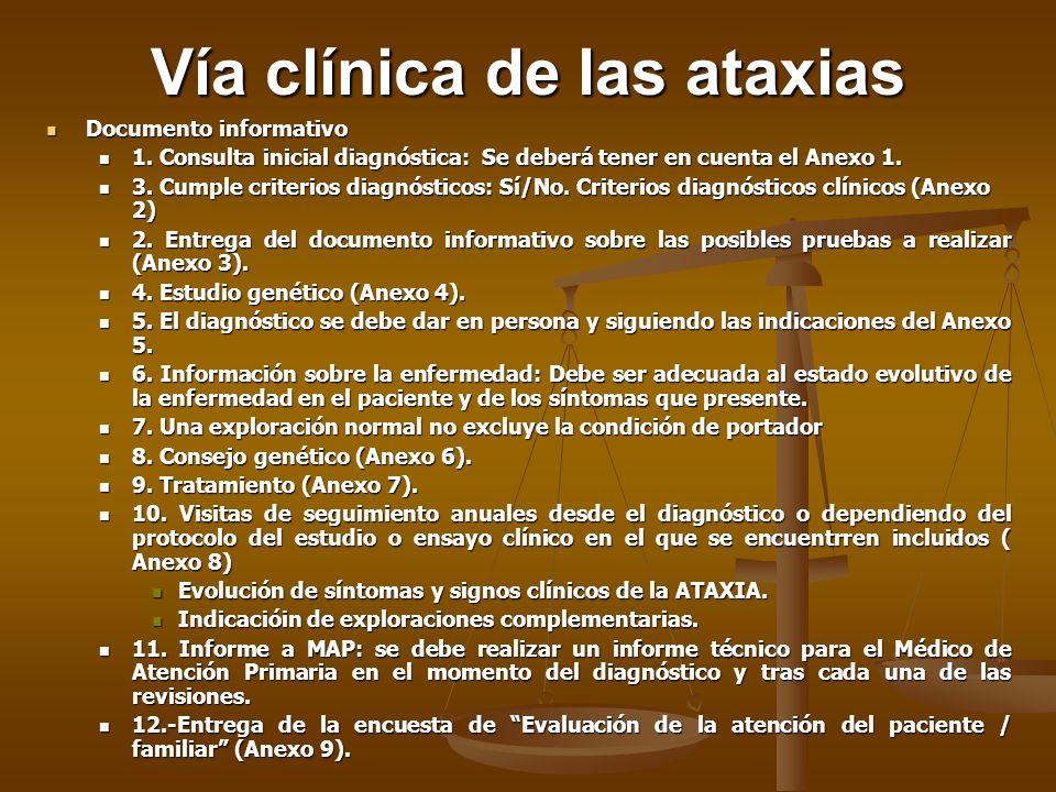 Síndrome Arts: ataxia fatal ligada al cromosoma X, con sordera y pérdida de visión: Xq21.2-q24 Síndrome Arts: ataxia fatal ligada al cromosoma X, con sordera y pérdida de visión: Xq21.2-q24 Ataxia con temblor + deterioro cognitivo: Xq27.3 Ataxia con temblor + deterioro cognitivo: Xq27.3 Síndrome ataxia-sordera (SCAX3) Síndrome ataxia-sordera (SCAX3) Ataxia congénita con afectación extrapiramidal (SCAX2) Ataxia congénita con afectación extrapiramidal (SCAX2) Ataxia-Demencia (SCAX4) Ataxia-Demencia (SCAX4) Son enfermedades aún más raras, heterogéneas, menos caracterizadas que las ADCA y LOARCA.