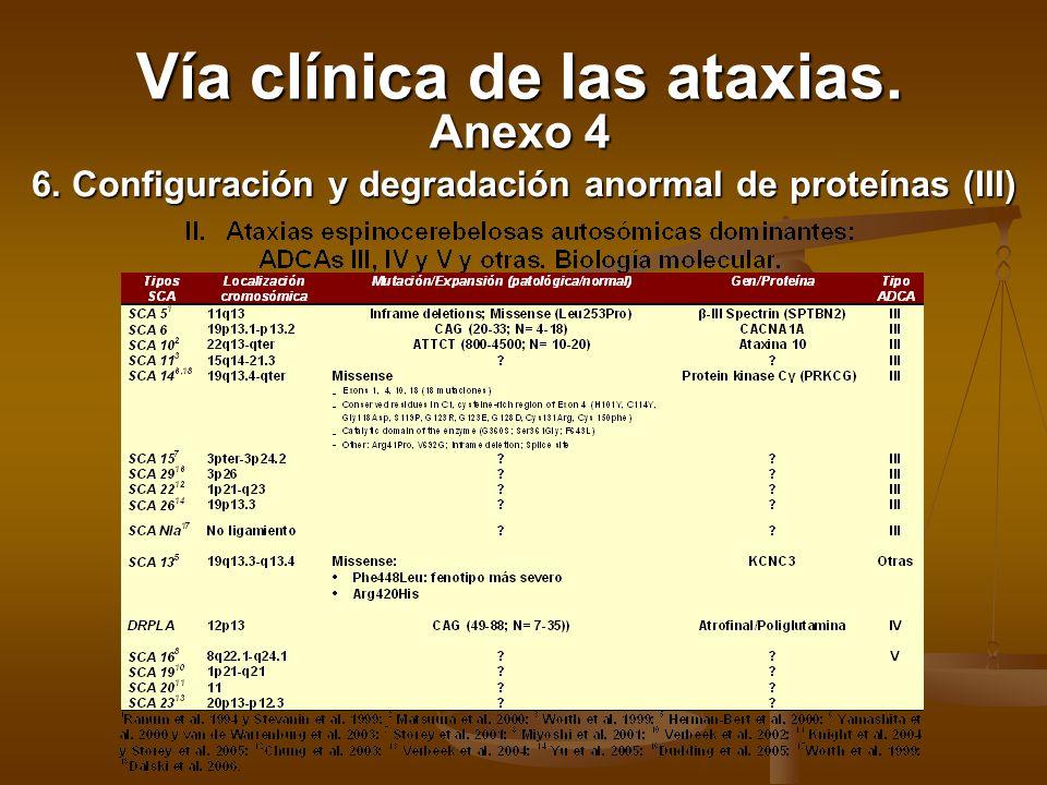 6. Configuración y degradación anormal de proteínas (III) Vía clínica de las ataxias. Anexo 4