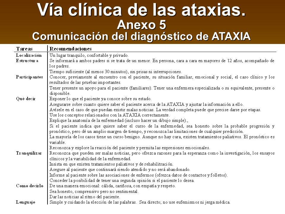 Vía clínica de las ataxias. Anexo 5 Comunicación del diagnóstico de ATAXIA