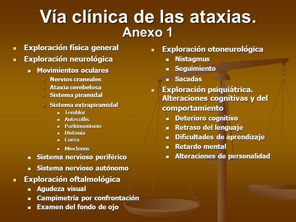 Vía clínica de las ataxias. Anexo 1 Exploración física general Exploración física general Exploración neurológica Exploración neurológica Movimientos