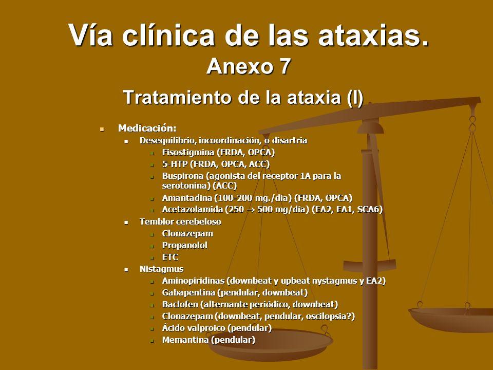 Tratamiento de la ataxia (I) Medicación: Medicación: Desequilibrio, incoordinación, o disartria Desequilibrio, incoordinación, o disartria Fisostigmin