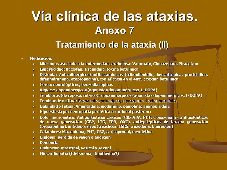 Tratamiento de la ataxia (II) Vía clínica de las ataxias. Anexo 7 Medicación: Medicación: Mioclonus asociado a la enfermedad cerebelosa: Valproato, Cl