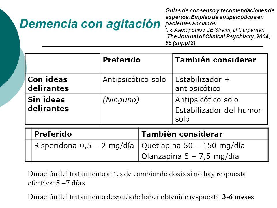 Demencia con agitación PreferidoTambién considerar Con ideas delirantes Antipsicótico soloEstabilizador + antipsicótico Sin ideas delirantes (Ninguno)